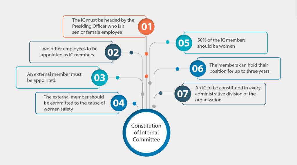 IC member Infographics