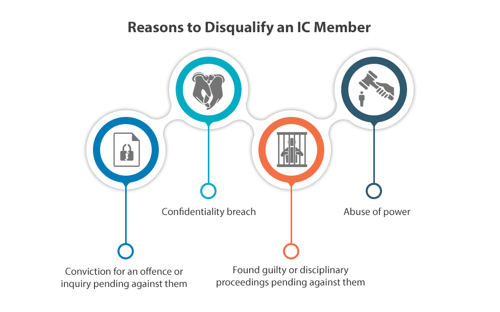 Reasons-to-disqualify-an-IC-member