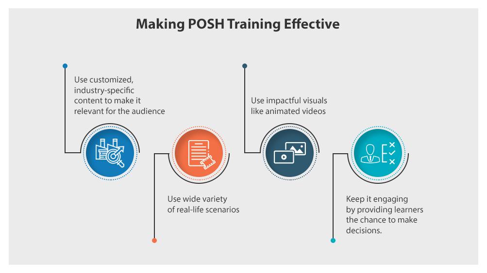 Making POSH Training Effective