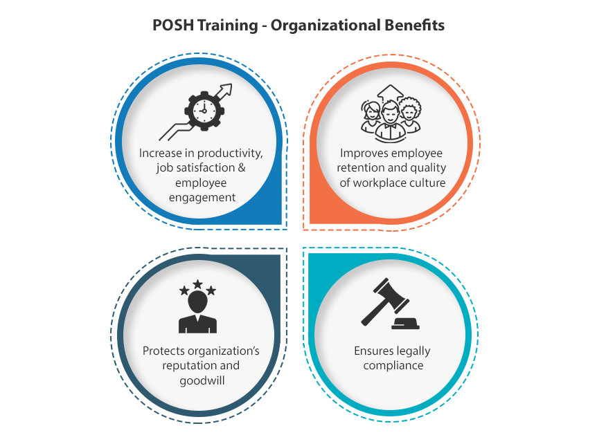 POSH Training Organizational Benefits