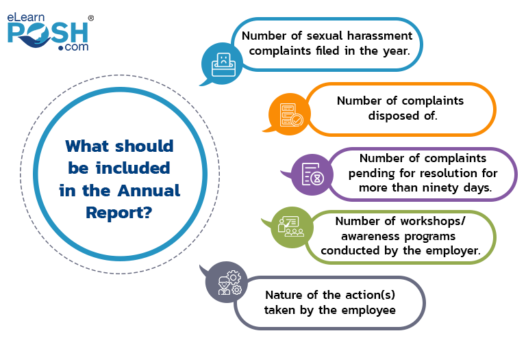PoSH Act, 2013: Things to Know Before You Submit Annual Report 1