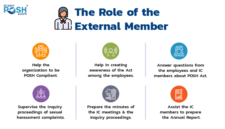 Find the Perfect External Member for your Internal Committee 1